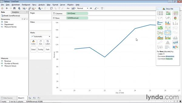 Creating line charts and area fill charts: Tableau 9 Essential Training