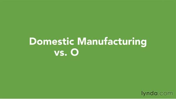 Manufacturing and quality assurance: Business Fundamentals