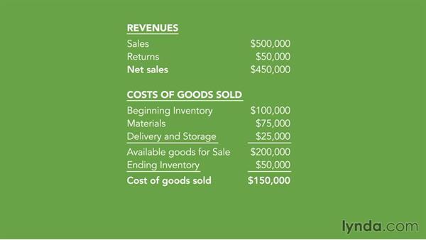 Understanding income statements: Business Fundamentals