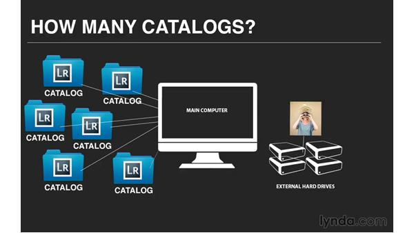 Welcome: Exploring Lightroom: Managing Photo Catalogs