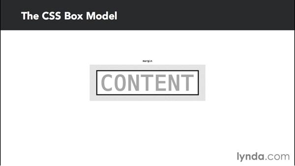 Understanding the CSS box model: CSS for EPUB