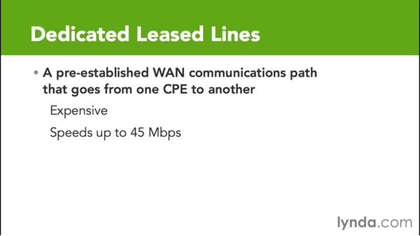 Exploring WAN connection types: CCNA ICND2 Essential Training