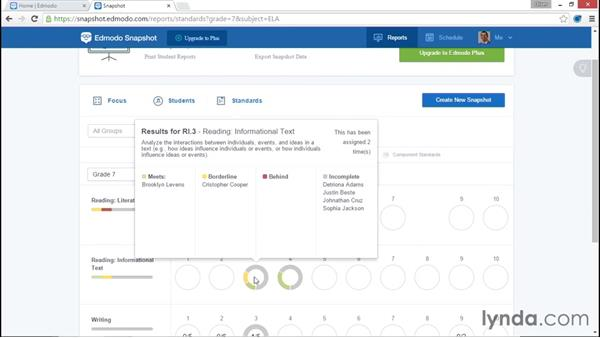 Snapshots results: Up and Running with Edmodo
