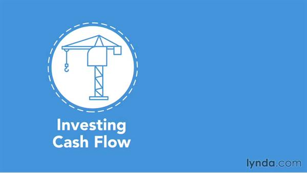 Overview of the statement of cash flows: Running a Profitable Business: Understanding Cash Flow
