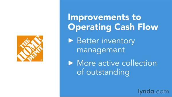 The Home Depot story revisited: Running a Profitable Business: Understanding Cash Flow