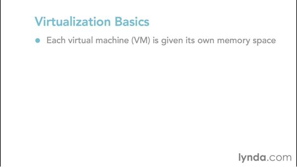 What is virtualization?: Configuring Windows Server 2012 R2 Hyper-V