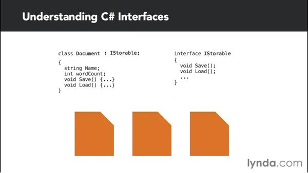 Understanding C# interfaces: C# Interfaces and Generics