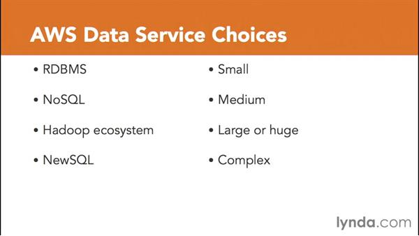 Exploring AWS data storage: Amazon Web Services Data Services
