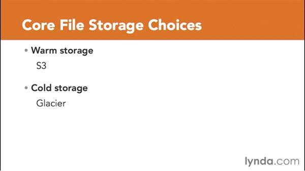 Exploring the core file storage choices: Amazon Web Services Data Services