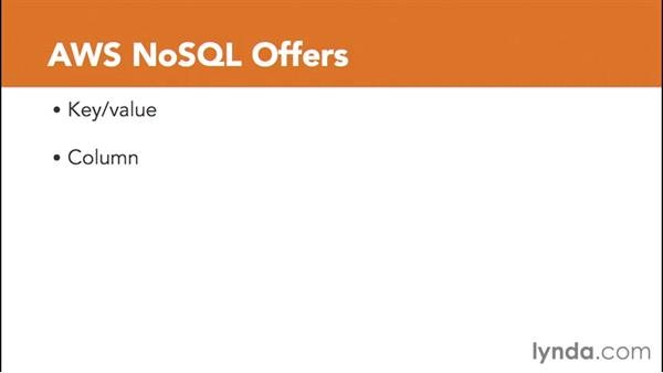 Exploring NoSQL options in Amazon Web Services: Amazon Web Services Data Services
