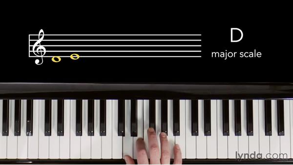 Welcome: Music Theory for Songwriters: The Fundamentals