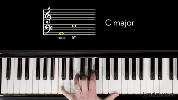 Voicing: Music Theory for Songwriters: The Fundamentals