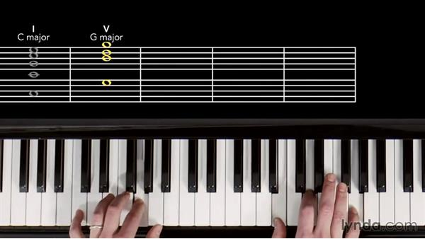 Simple verse form: Music Theory for Songwriters: The Fundamentals