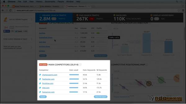 Carrying out competitor research: SEO for Ecommerce