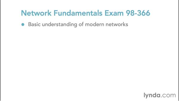 Preparing for MTA Exam 98-366, Networking Fundamentals: Foundations of Networking: Networking Basics