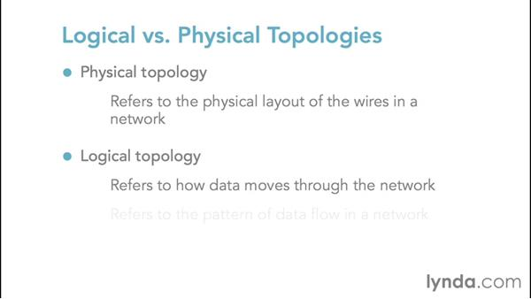 Understanding Logical And Physical Network Topologies