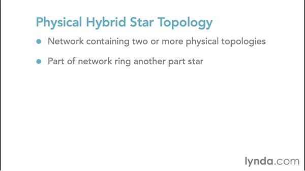 Exploring star and hybrid star topologies: Foundations of Networking: Networking Basics