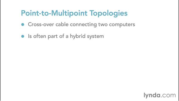 Understanding point-to-point and point-to-multipoint networks: Foundations of Networking: Networking Basics