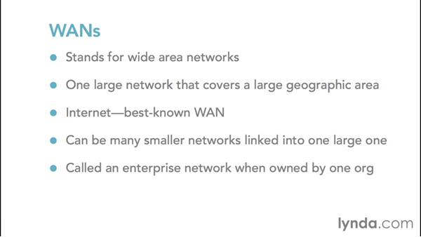 Understanding wide area networks (WANs) and metropolitan area networks (MANs): Foundations of Networking: Networking Basics