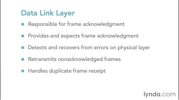 Discovering Layer 2: The data link layer: Foundations of Networking: Networking Basics