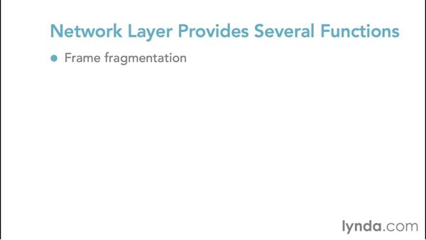Understanding Layer 3: The network layer: Foundations of Networking: Networking Basics