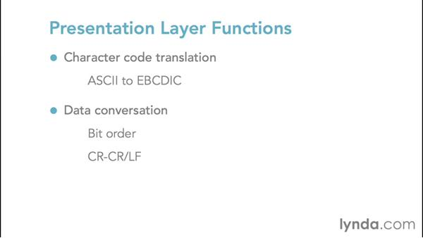 Looking at Layer 6: The presentation layer: Foundations of Networking: Networking Basics