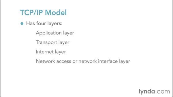 Introducing the TCP/IP model: Foundations of Networking: Networking Basics