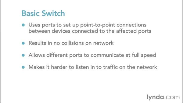 Exploring switches: Foundations of Networking: Networking Basics