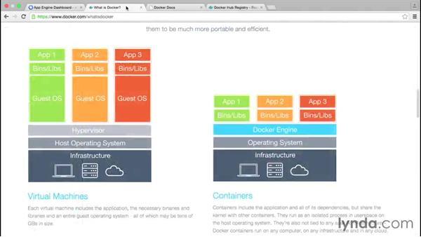 Welcome: Google Cloud Platform Essential Training
