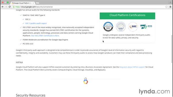 Understanding Google's compliance options: Google Cloud Platform Essential Training