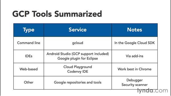 Summary of tools: Google Cloud Platform Essential Training