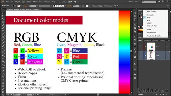 The color modes: RGB vs. CMYK: Illustrator CC 2015 One-on-One: Fundamentals