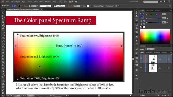 Selecting a color from the spectrum ramp: Illustrator CC 2015 One-on-One: Fundamentals