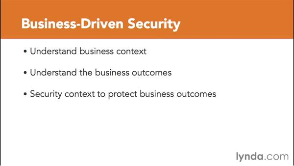 Describing security requirements: Foundations of Cybersecurity