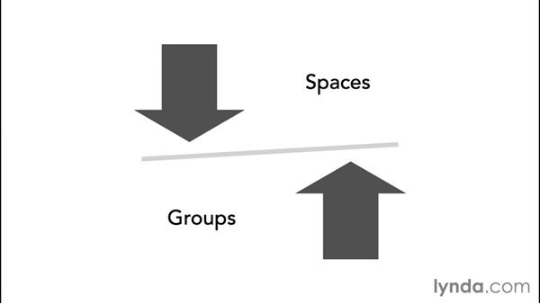 Understanding places, groups, and spaces: Up and Running with Jive Administration