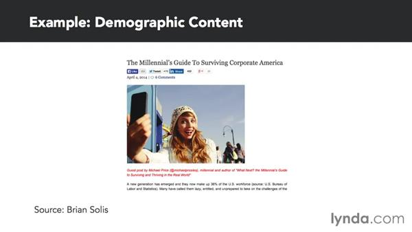 Staying relevant based on demographics and firmographics: Content Marketing: Staying Relevant