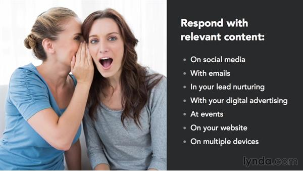 Staying relevant based on behaviors: Content Marketing: Staying Relevant