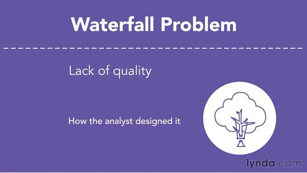 Clarifying your goals: Transitioning from Waterfall to Agile Project Management