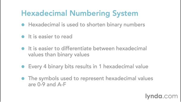 Using the hexadecimal numbering system
