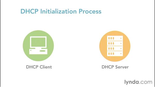 Explaining DHCP and how DHCP works: Foundations of Networking: IP Addressing