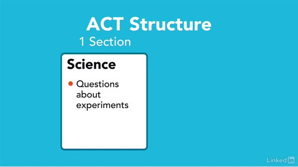 Examining the structure of the ACT: Test Prep: ACT