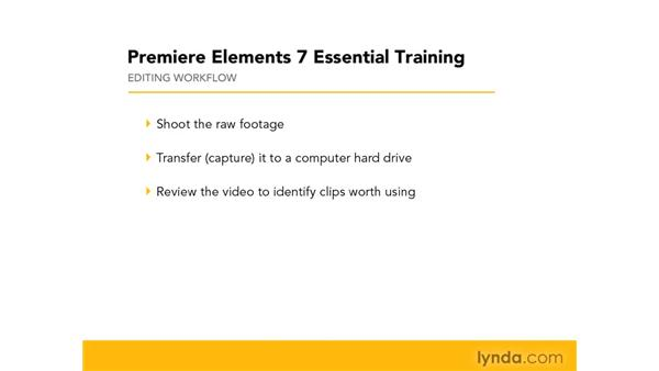 Understanding the workflow: Premiere Elements 7 Essential Training