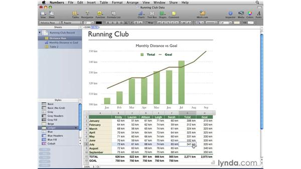 Using linked charts: iWork '09 New Features