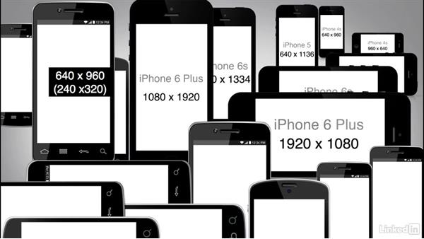 Understanding responsive design: Designing a Responsive Mobile Website with Muse