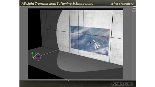 Softening and Sharpening: After Effects: Light Transmission