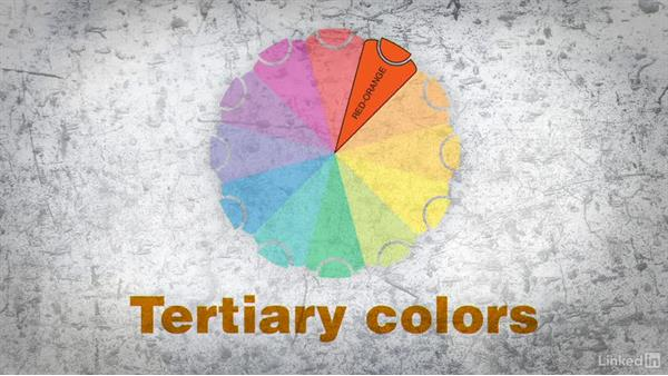 Navigating the color wheel: Color for Design and Art
