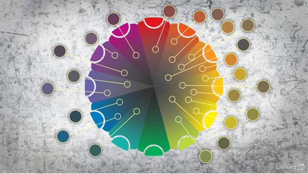 The three components of color: Color for Design and Art