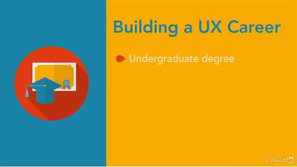 What is UX and where do you start?: Planning a Career in User Experience