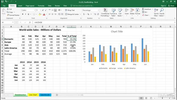 Select data to display as a chart: Excel 2016: Charts in Depth