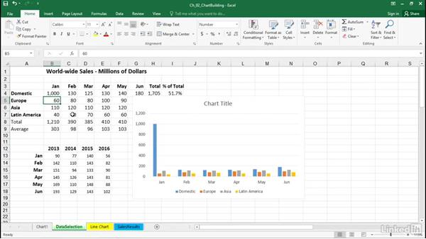 Create charts via keyboard shortcuts or Quick Analysis tool: Excel 2016: Charts in Depth
